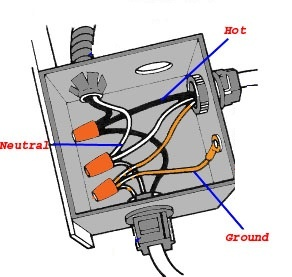 wiring diagram for a two way switched light farmall h generator what is an junction box? - quora