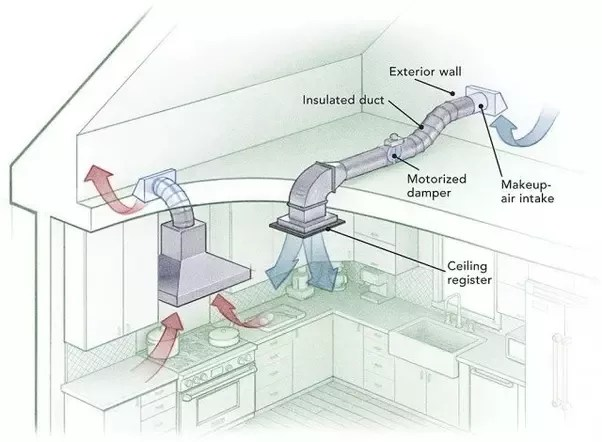 duct range hood in a downstairs kitchen