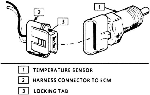 What are the symptoms and causes of the P1116 OBD trouble