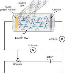 Why is the reverse of the photoelectric effect the