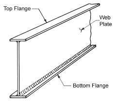 What exactly is a girder? And what is a plate girder? What