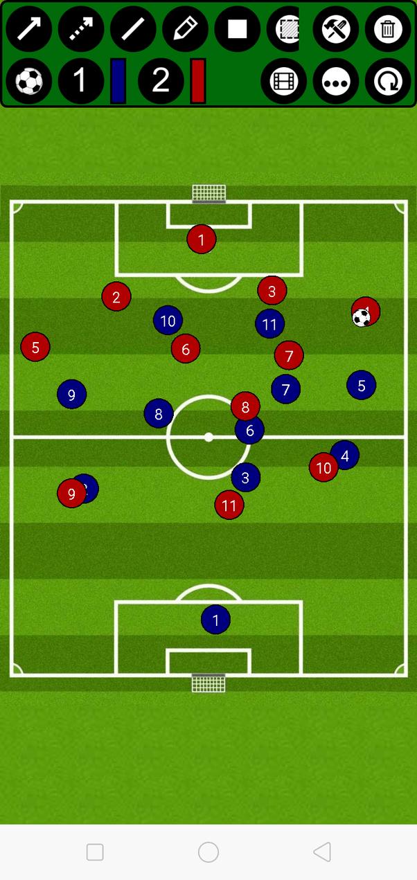 Posisi Offside : posisi, offside, Mengapa, Posisi, 'sweeper', 'libero', Tidak, Digunakan, Dalam, Sepakbola?, Quora