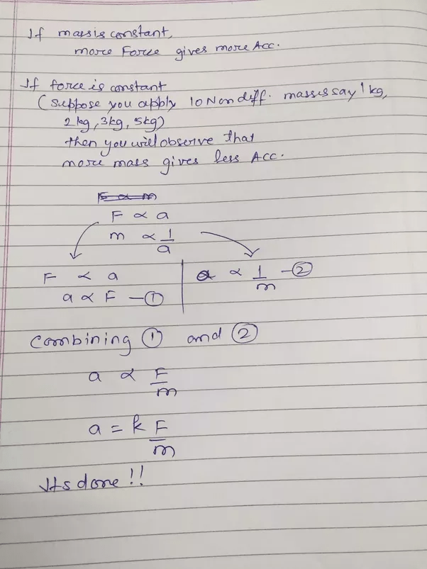 How to derive the equation for the second law of motion