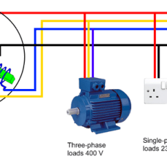 Single Phase Marathon Motor Wiring Diagram Light Fitting How Is The Framework In A Three Transmission System? - Quora