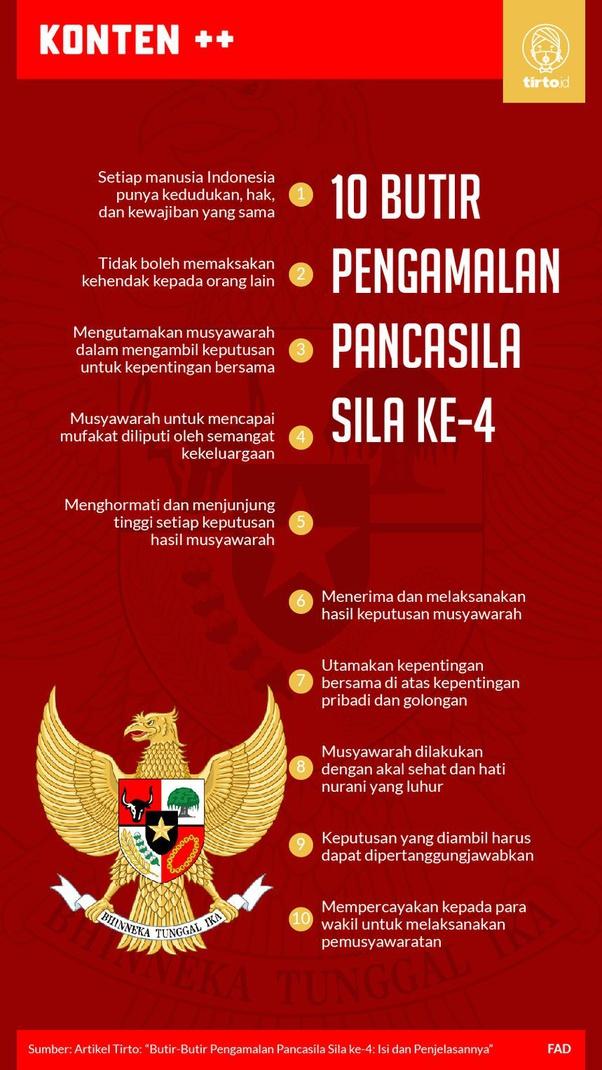 Bunyi Sila Pertama Piagam Jakarta : bunyi, pertama, piagam, jakarta, Bunyi, Pertama, Pancasila?, Quora