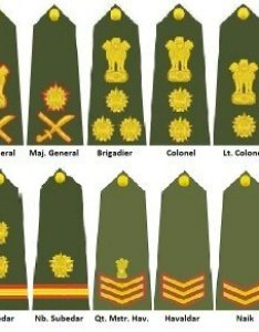 Chm company havildar major and rhm regiment is removed their job done by jco in the indian army also what ranking system of officers quora rh