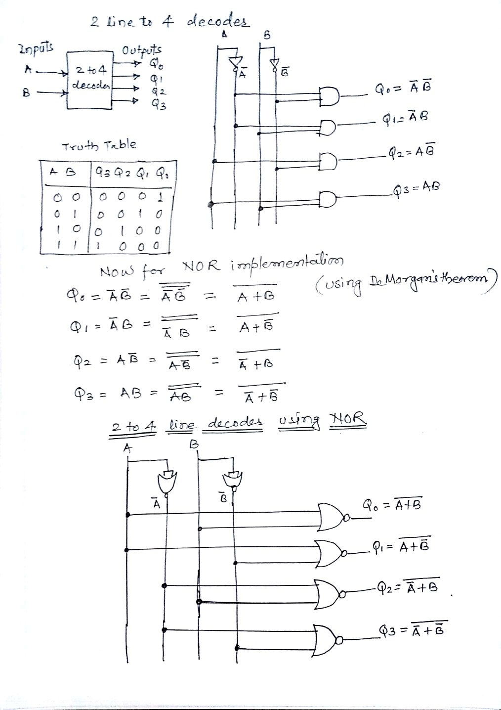 hight resolution of figure below shows 2 to 4 line using basic gates and then using nor gates only