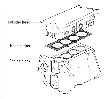 How much does a blown head gasket reduce fuel economy