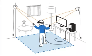 What are the different ponents in a virtual reality