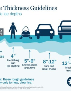 also how thick should ice be on  lake before you can drive it quora rh