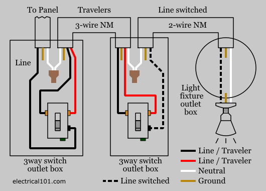 three way switch outlet wiring options