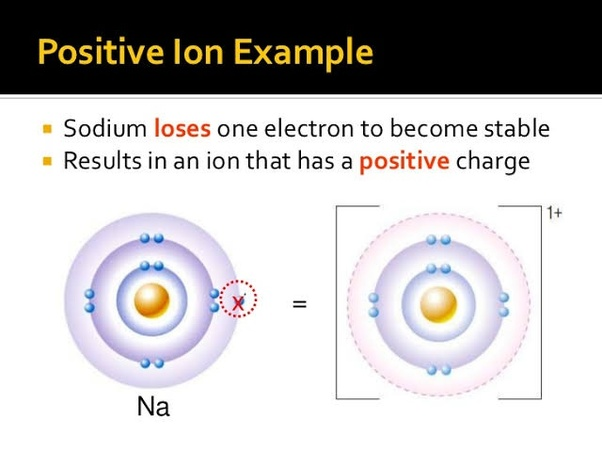 How do ions form? What is an example? - Quora