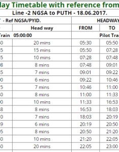 Green line timings also what are the of bangalore metro quora rh