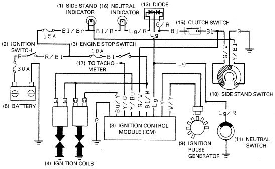 Can pulsating DC be used in a transformer? If not then why