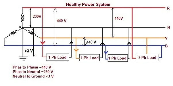 V Electric Heating Wiring Diagram What Is A Neutral Wire Quora