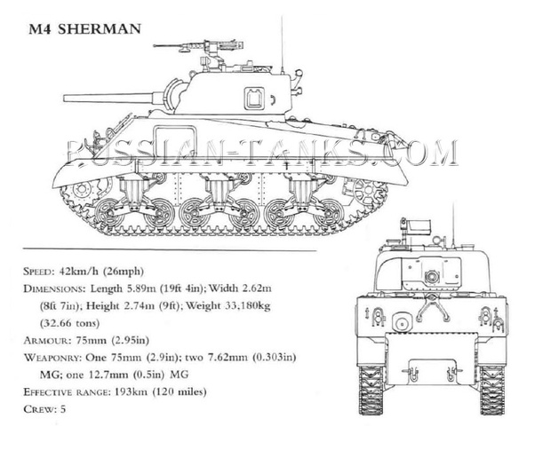Is a modern tank more likely to be hit in the turret or