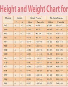 In case you don   understand this chart please comment your height  will let know ideal weight also what is the average for  year old quora rh