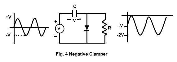Why shouldn't the capacitor discharge completely in a