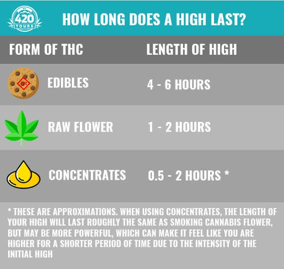 How long will thc vape stay in my system? - Quora