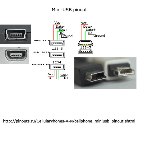 3 pin molex wiring diagram molecular orbital energy for f2 how to tell which wire is positive within a micro usb cable - quora