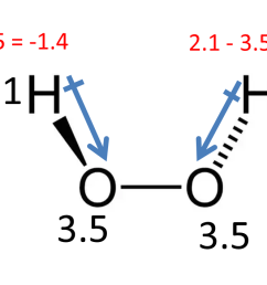 now to find the dipole for the entire h2o2 molecule you need to add the vectors using vector addition  [ 1127 x 708 Pixel ]