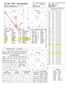As per data provided here   your birth chart jyotish vedic astrology also how will venus dasha affect my career and family life quora rh