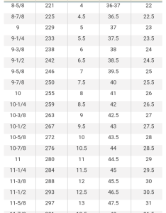 Shoe size conversion chart also what is the equivalent indian for uk quora rh