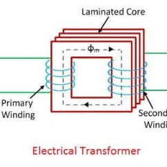 Transformer Diagram And How It Works 2003 Saturn Vue Horn Wiring What Is The Working Principle Of Transformers Quora Types There Are Two