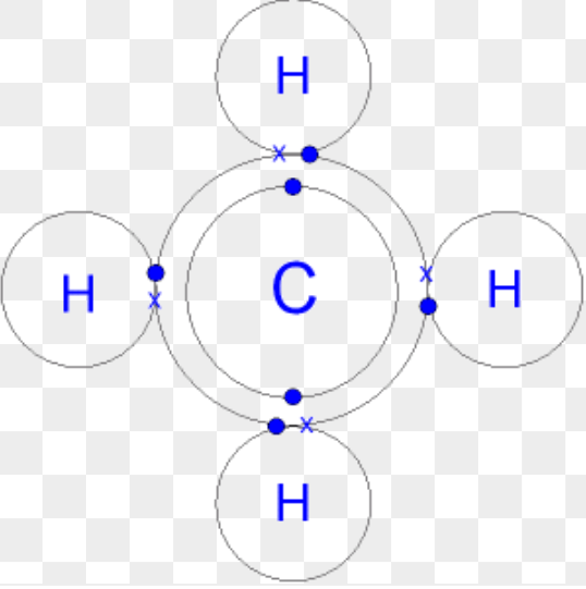 What is the number of shared electrons in methane molecule