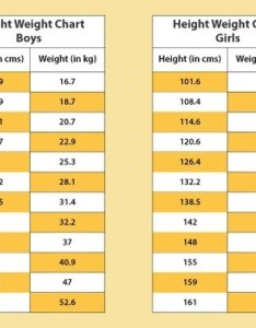 Height weight chart for children to know what is your ideal according check out the blog below also are and charts quora rh