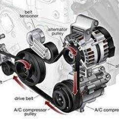 All New Camry Type V Kredit Grand Avanza 2018 Why Starter Motor Is Mounted At The Bottom To Drive ...