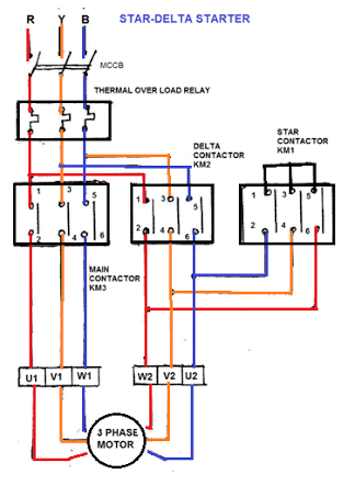 mono pump wiring diagram 2002 saturn sl1 radio what is the star delta connection? - quora