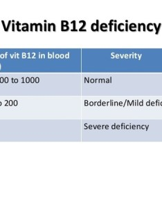 Vitamin  is  water soluble like all other  vitamins also pg ml level for normal an adult quora rh
