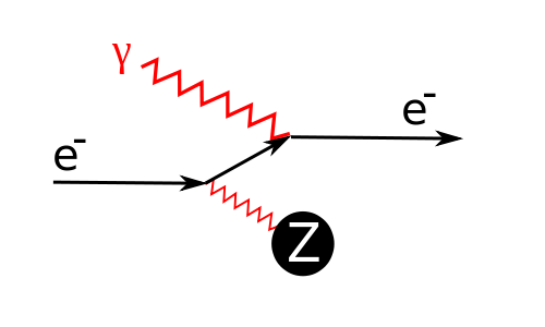 Why does one photon interact with only one electron during