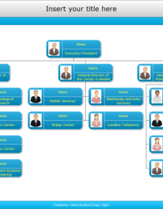 Company org chart template also how to create an without visio quora rh