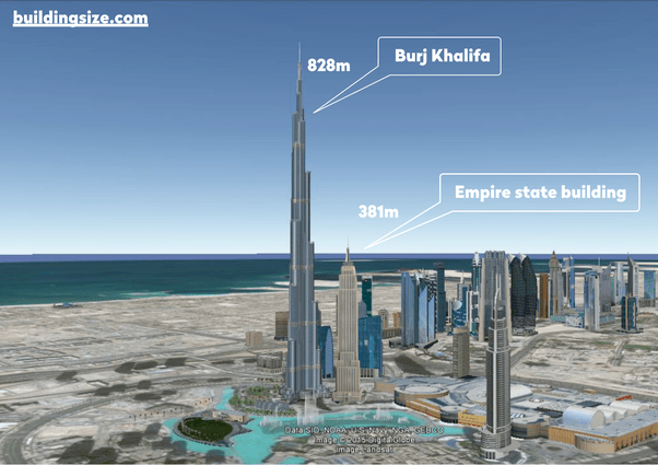How many floors are in the tallest building in the world