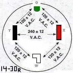 Dryer Plug Wiring Diagram 3 Phase Motor Uk What Is The Proper Configuration Quora It Depends On If S A Or 4 Wire Type Should Match Receptacle Here Picture Of