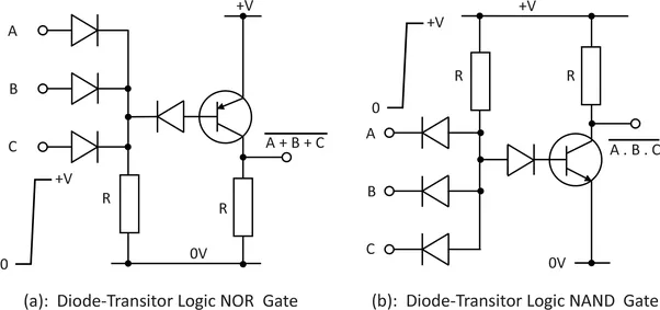 shows the diode transistor nand gate circuit b shows the logical
