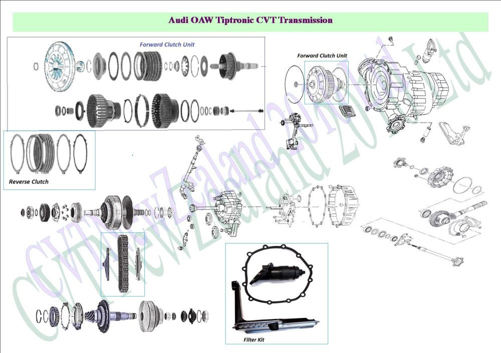 medium resolution of you cannot use any type of cvt fluid in a automatic transmission that requires atf transmission fluid cvt transmission operates with a chain or belt and is