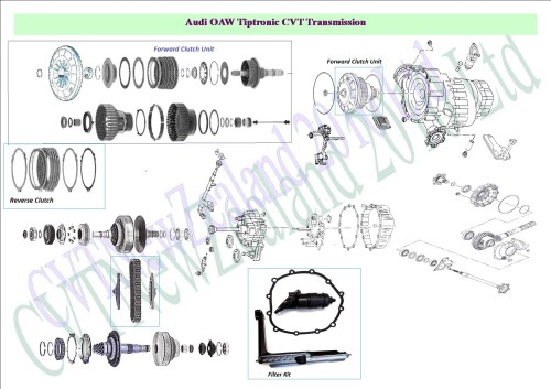 small resolution of you cannot use any type of cvt fluid in a automatic transmission that requires atf transmission fluid cvt transmission operates with a chain or belt and is