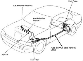 Where is the fuel filter located on a Toyota Corolla