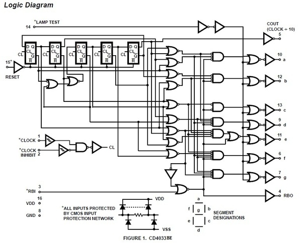 How will I make a seven segment display using logic gates