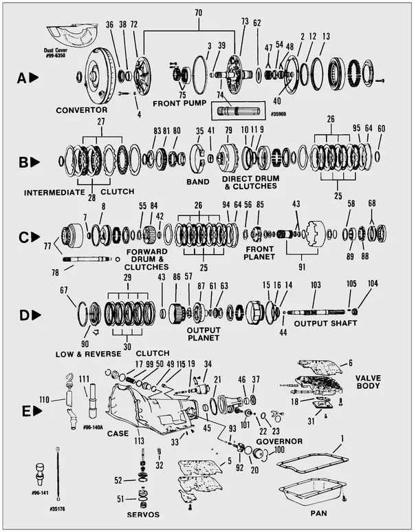 Where can you find a diagram of a Chevy Turbo 350