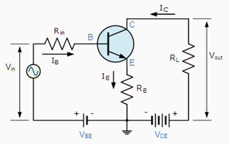 Pnp Transistor With Common Emitter