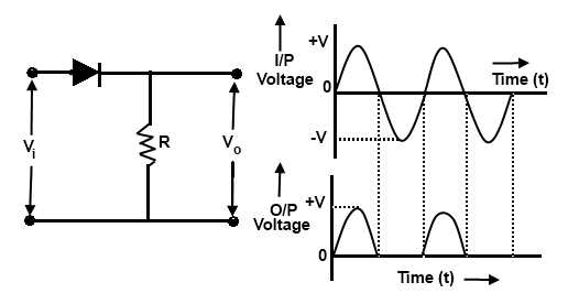 diode clipper circuit