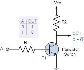 Why is the transistor so crucial to computers, and what