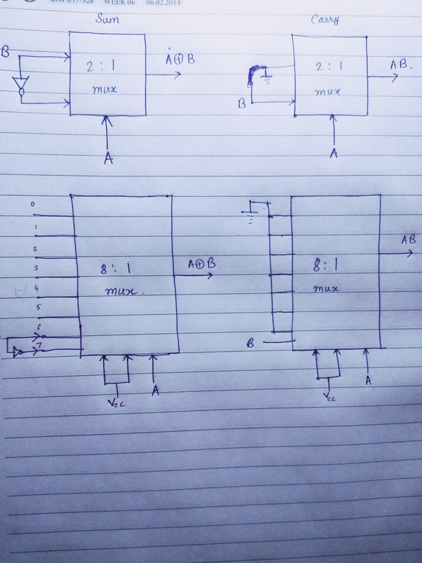 And Implement The 4 Bit Adder Subtractor Circuit As4 Shown Below