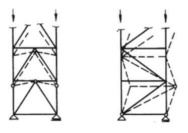 Bridges (structure): What is the advantage of a K-Truss