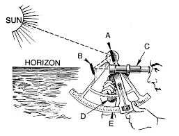 Are there successors to the sextant for celestial
