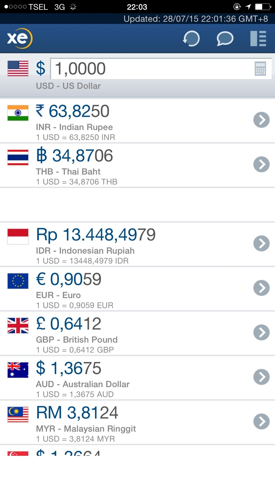 Ringgit To Rp : ringgit, Currency, Conversion, Options, While, Travelling, Indonesia, Thailand, India?, Quora